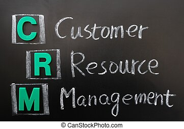 Acronym of CRM - Customer Resource Management