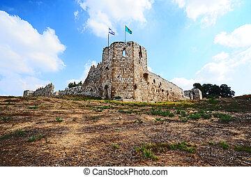 Israel, fästning