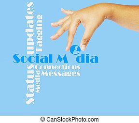 SOCIAL MEDIA - Social media as showed with different social...