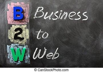 Acronym of B2W - Business to Web