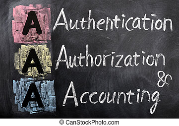 Acronym of AAA - authentication, authorization, accounting...