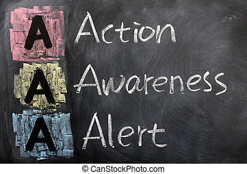 Acronym of AAA for Action,Awareness,Alert