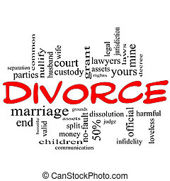 Divorce Word Cloud Concept Scribble in Red - Divorce Word...
