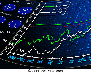 spreadsheet - on a dark blue background stock chart shows...
