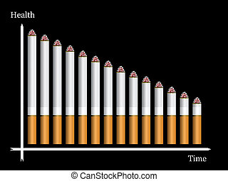 Wektor, wykres, papierosy