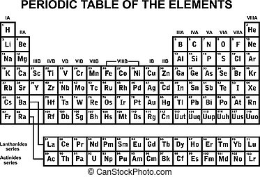 Periodic table Illustrations and Clip Art. 6,092 Periodic table ...