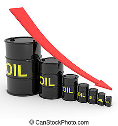 Decreasing oil barrels graph Computer generated image