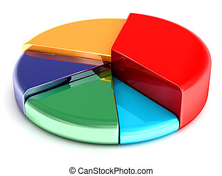 Pie chart - Colorful pie chart