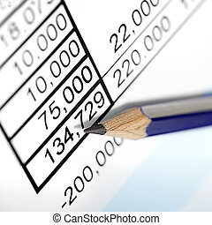 Pencil over Financial Figures - Sharp pencil resting on page...
