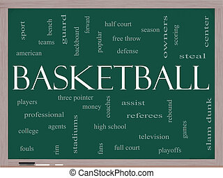 Basketball Word Cloud Concept on a Blackboard