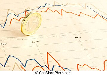 euro coin on financial chart of  business newspaper