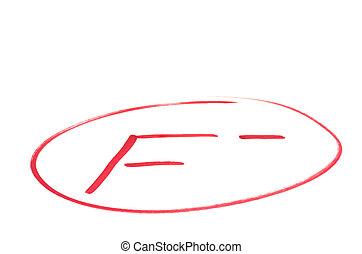 Failed Test - Grade F- (minus) - A handwritten grade for...
