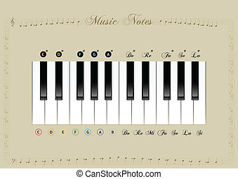 PIANOkeysFINAL - Vector Illustration of Piano Keys With Note...