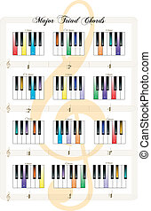 Piano Keys - Major Triad Chords - Vector Illustration of...