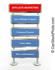 Affiliate marketing - 3d render of affiliate marketing...