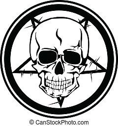 sign skull