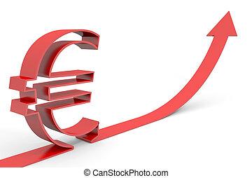 Euro success.