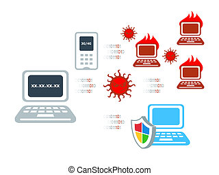 Virus attack - Computer virus attack and anti-virus solution