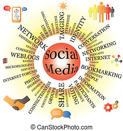 Social Media wheel with spokes and icons - Social Media...