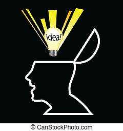 white head with idea