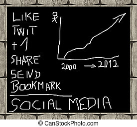 Social media, clip art illustration with chart