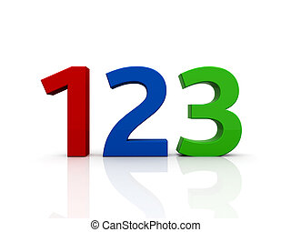 123 sign