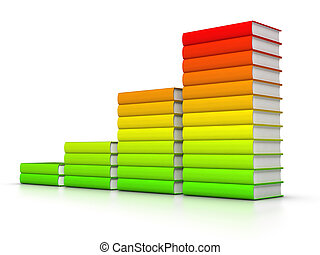 Colorful books graph