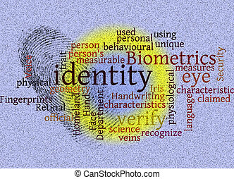 identity theft word cloud with background and filter effect...
