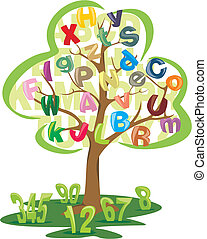 tree with letters and numbers - science literacy and...