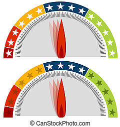 Star Rating Gauge - An image of a star rating gauge set.