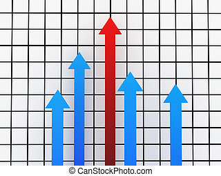 Growth rates - The red and blue arrows shows the growth...