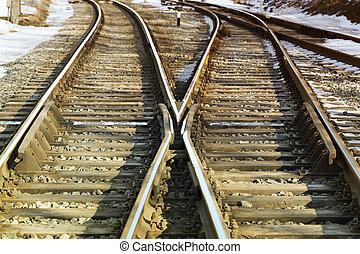 Rail crossing -  The Rail crossing