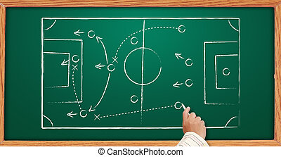 handwritten soccer game strategy - Hand writing a soccer...