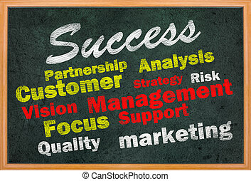 Success concept with other related words