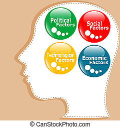 button PEST analysis concept icon in people head. vector