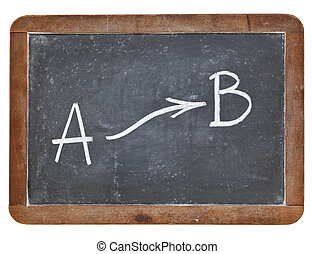 path from A to B on blackboard