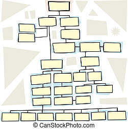 Complex Flowchart - Hand drawn flowchart for family trees or...