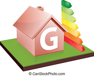house energy efficiency class G