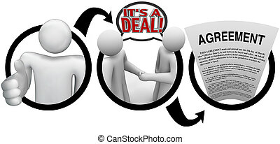 Diagram of Steps to Meeting Deal and Agreement - A diagram...