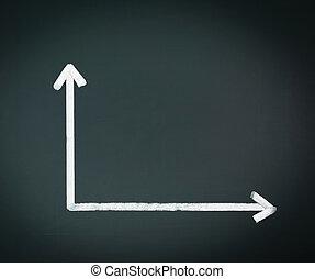 two geometric axes