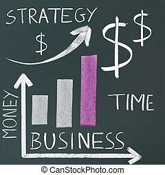 Business Bar Graph