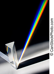 Spectrum of Sunlight through Prism - Diffraction of sunlight...
