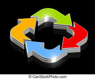 Four arrow recycle icon