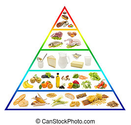 food pyramid - With fresh food pyramid on white background