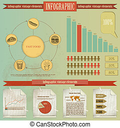 Vintage infographics set - fast food theme - vector...