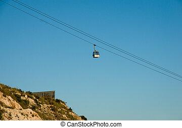 cableway in Benalmadena, Spain