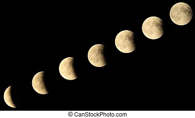 Phases of a lunar eclipse - Progression of an eclipse of the...