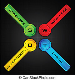 SWOT Analysis - illustration of SWOT analysis diagram with...
