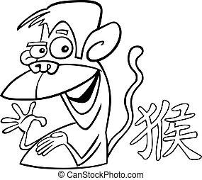 Monkey Chinese horoscope sign