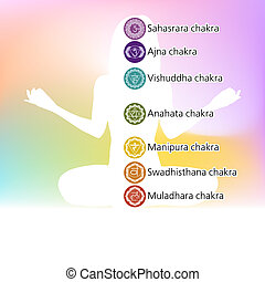 Woman in lotus position with seven chakras. EPS 8 - Woman in...